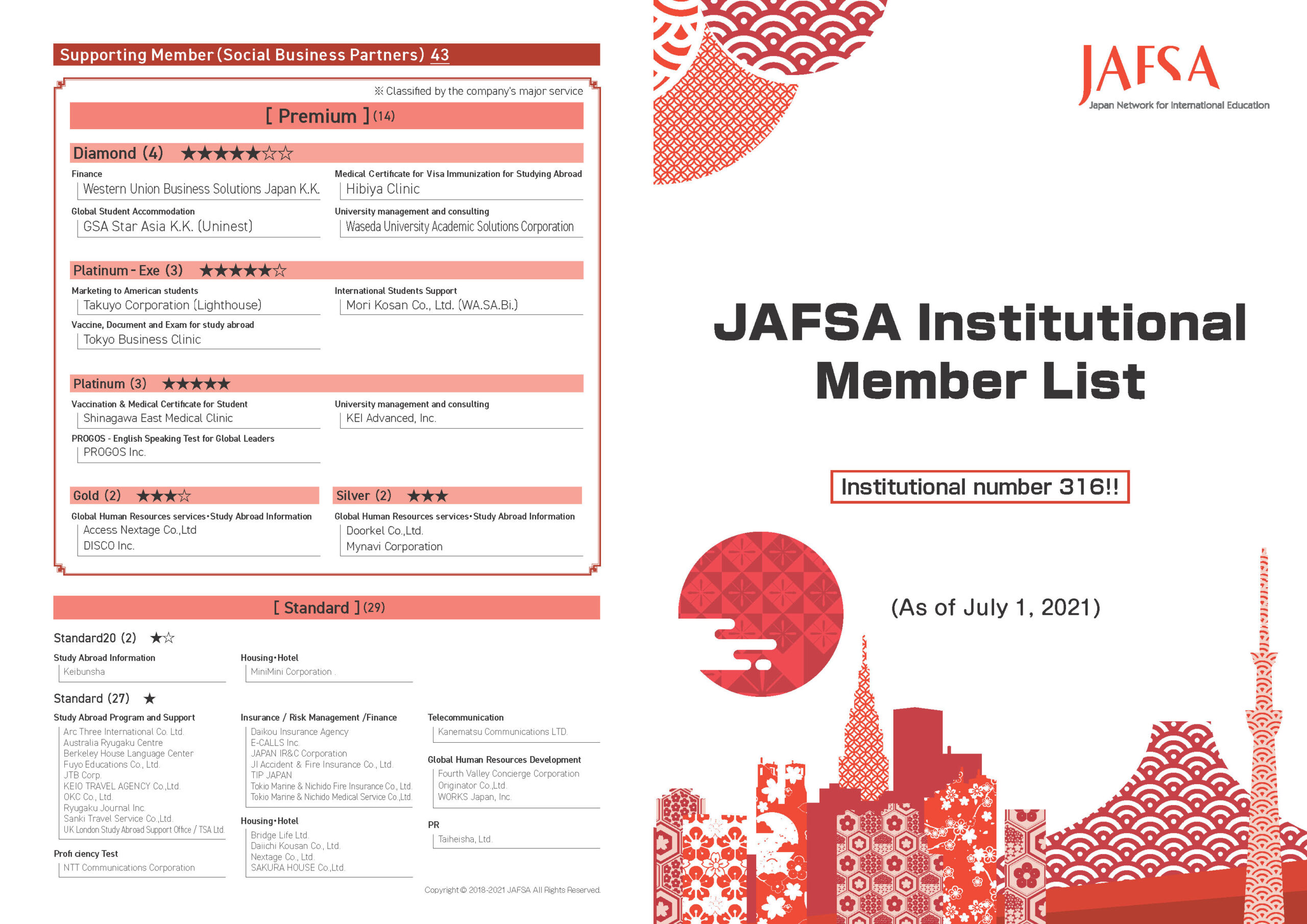 JAFSA Institutional Member List (as of July 1, 2021)_P1